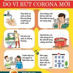 Những điều cần biết để phòng tránh bệnh viêm đường hô hấp nCoV